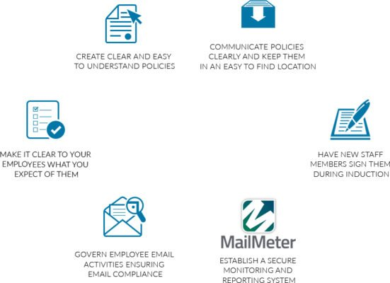6 Tips for Email Compliance Policy